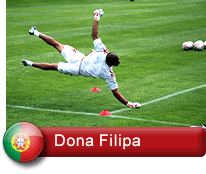 Dona Filipa Professional Football Training Centre in Portugal